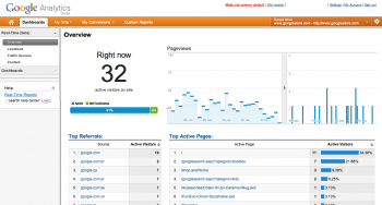 Marketing attribution features in Google Analytics will likely help marketers assess the effectiveness of various elements of their new media marketing campaigns.