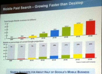  Mobile search is gaining its share of clicks this season, and ad:tech experts offered insights on how marketers can prepare their campaigns for on-the-go audiences.