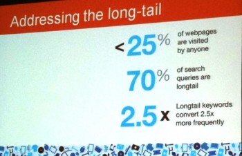 Longtail search optimization debate at adtech SF