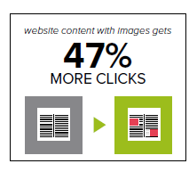 Infographics are the fastest-growing addition to content marketing strategies. This white paper discusses infographic marketing, as well designing them to drive authority, traffic and leads.