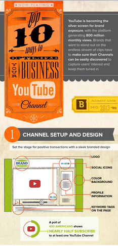 10 Ways to Optimize Your Brands YouTube Channel