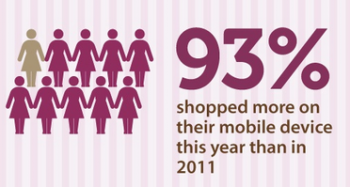 Mobile Moms & Shopping