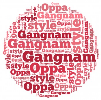 Gangnam Style become the most viewed video on YouTube, demonstrating that marketers should take advantage of video virality.